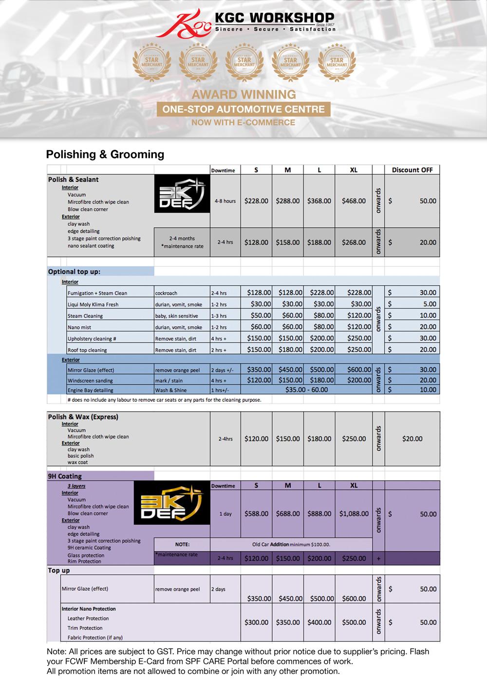 SPF Polishing Price
